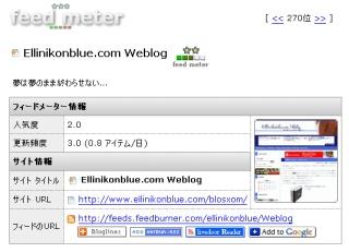 Image:20070610Feedmeter2stars.jpg